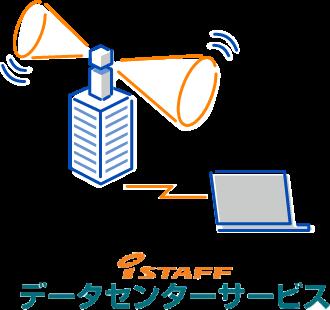 iSTAFFデータセンターサービス