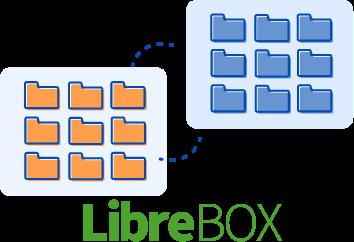 LibreBOXとは